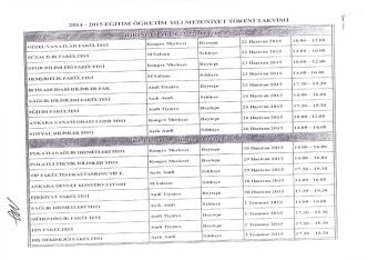 2014-2015 Eğitim Öğretim yılı Mezuniyet Töreni Takvimi