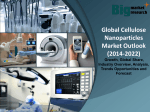 Global Cellulose Nanoparticles Market Outlook (2014-2022)