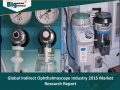 Global Indirect Ophthalmoscope Industry 2015 Market Research Report