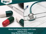 Global Antifreeze Proteins (AFP) Sales Industry 2015 Deep Market Research Report