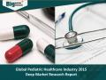 Global Pediatric Healthcare Industry 2015 Deep Market Research Report