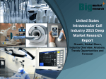 United States Intravascular Coil Industry 2015 Deep Market Research Report