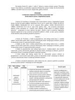 Pravilnik o izmjenama i dopunama Pravilnika o unutarnjem redu 07