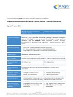 Izgradnja proizvodnih kapaciteta i ulaganje u opremu