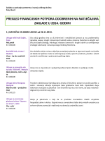 Pregled financijskih potpora odobrenih u 2014. godini