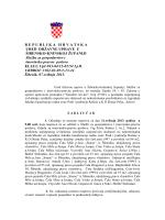 Vodovod i odvodnja Šibenik poziv vlasnika Čala na raspravu