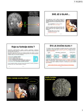 02 Fiziološka i psihološka akustika (PDF 5897 KB)