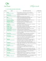 Preuzmite tablicu s djelovanjima eteričnih ulja