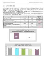 JRM 2014 - Federalna uprava policije