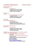 SLOBODNA RADNA MJESTA Petak, 24.10.2014