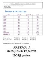 župna statistika - Župa Sveti Križ Začretje