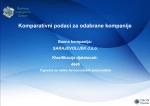 Komparativni podaci za odabrane kompanije