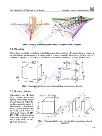 8.4. Dimetrija 8.5. Kosa projekcija