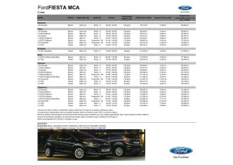 Cjenik Ford Fiesta