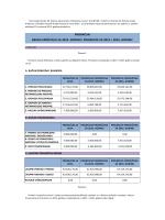 Proračun Grada Križevaca za 2014. godinu