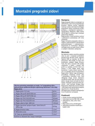 3. Montažni pregradni zid