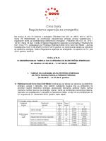 Crna Gora Regulatorna agencija za energetiku