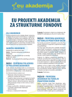 Poziv - EU projekti