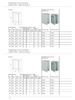 Stranice kataloga (PDF, 394 KB)