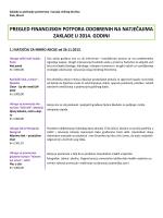 Pregled odobrenih financijskih potpora u 2014. godini