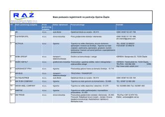 Baza poduzeća registriranih na području Općine Žepče