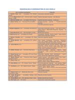 Regionalni koordinatori (PDF)