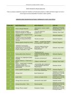 Popis organizacija koje nisu zadovoljile formalne uvjete natječaja