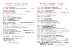 Maše – Oglasi Fara Čajta januar 2015 nediljne maše: Vincjet 9:30