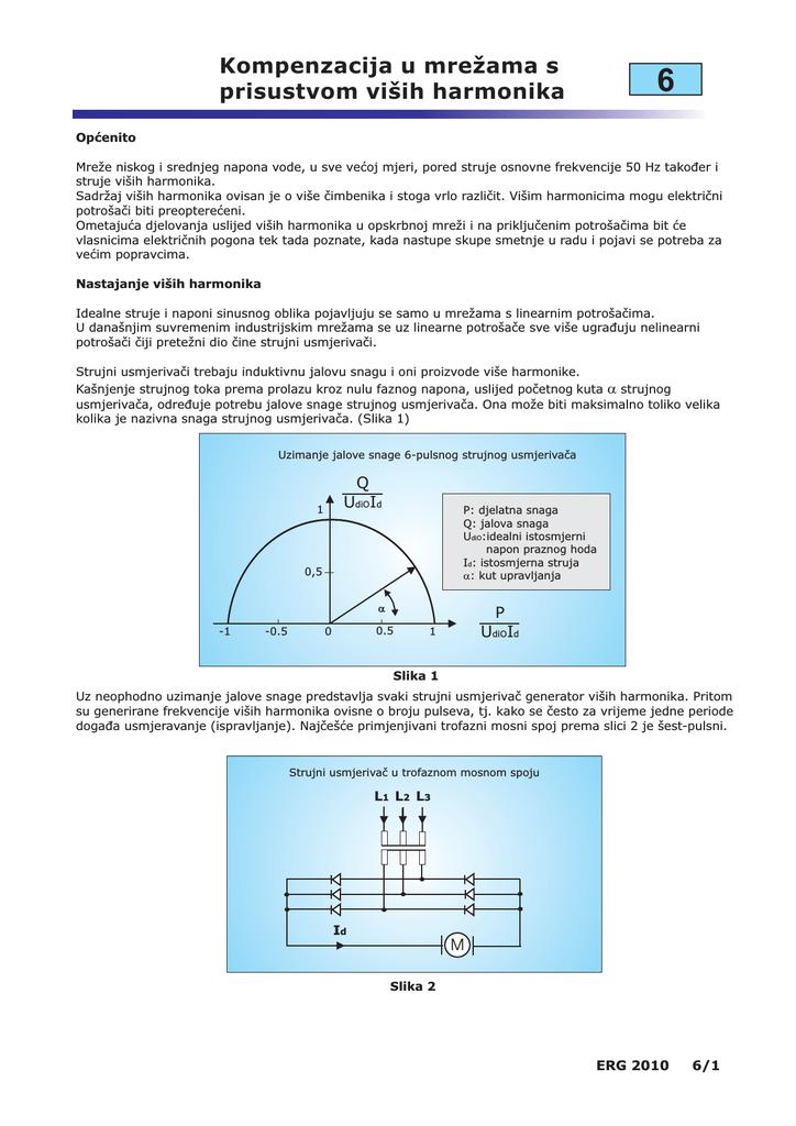 Savjeti o frekvencijama