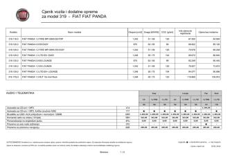 Cjenik vozila i dodatne opreme za model 319 - FIAT