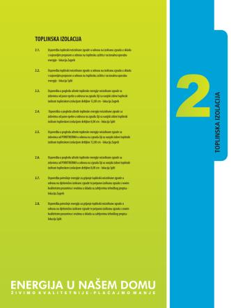 2.: Toplinska izolacija - Poticanje energetske efikasnosti u Hrvatskoj