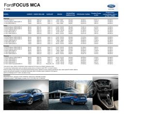 Cjenik Ford Focus