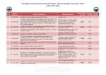 Kronologija istrazivanja KG DP 04112013