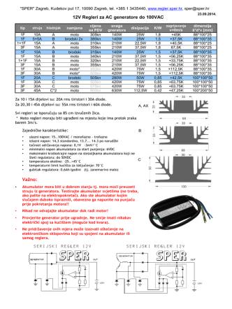 12V regleri za AC generatore