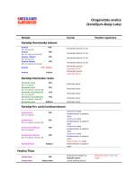 Citogenetske analize (Konzilijum
