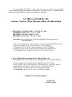 KANDIDACIJSKE LISTE za izbor članova vijeća Mjesnog odbora