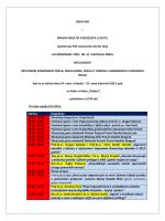 program i prijava za skup