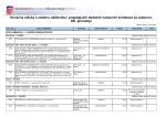 XIII gimnazija.pdf - XIII. gimnazija Zagreb