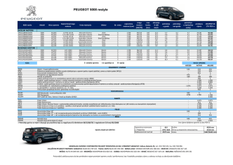 Cjenovnik - Peugeot.ba