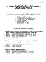 propozicije - xviii otvoreno federalno takmicenje/natjecanje ucenika i