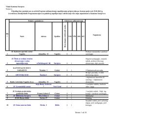 1.Pripravnici po Programu mjera za -13.godinu 22.06.13
