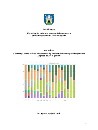 1 Grad Zagreb Koordinacija za izradu Informacijskog