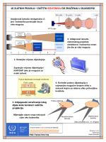 10 zlatnih pravila—zaštita bolesnika od zračenja u dijaskopiji