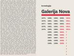 Kronologija Galerija Nova 1975