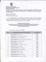 Neslužbena bodovna lista – EnU