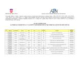 Popis svih nekretnina koje se prodaju na području