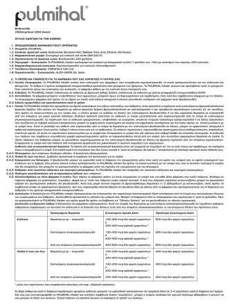 Budesonide 200mcg/dose (200 doses) ΦΥΛΛΟ ΟΔΗΓΙΩΝ ΓΙΑ ΤΟΝ