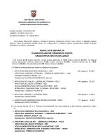 rezultate izbora za članove gradskog vijeća grada hrvatske kostajnice
