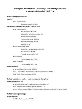 (Ovlaštenja za izvođenje nastave u 2012-13)