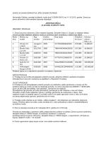 Prodaja-automobila-natjeÄ aj.pdf - zavod za javno zdravstvo ličko